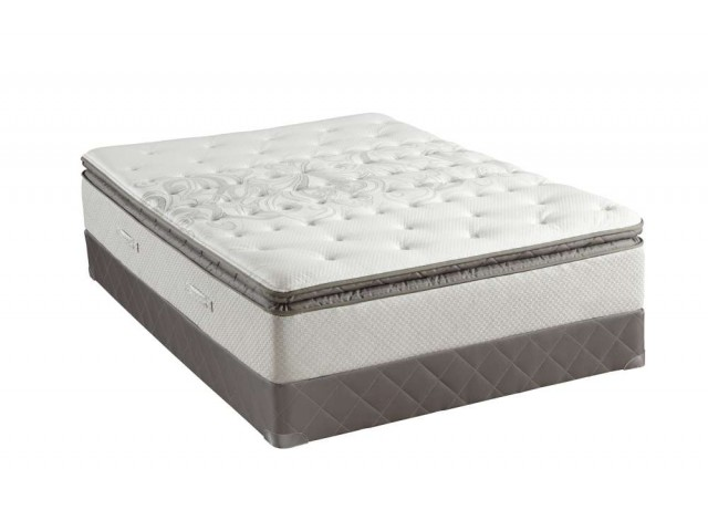 Determining The Right Mattress – Size, Firmness, Type